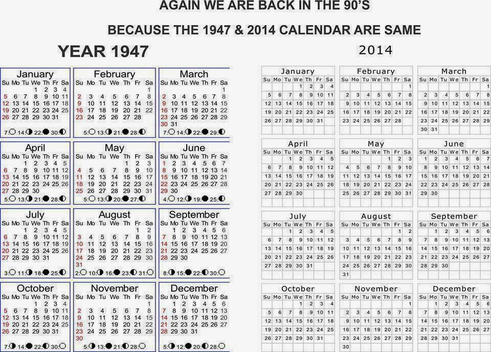 1997 and 2014 calender are one and the same